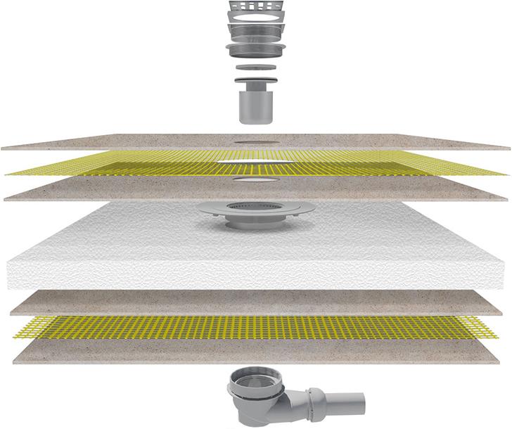 Wie ist ein befliesbares Duschboard aufgebaut?